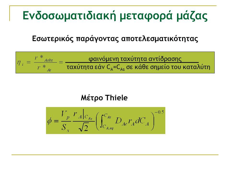 Ενδοσωματιδιακή μεταφορά μάζας Μέτρο Thiele ταχύτητα εάν C A =C As σε κάθε σημείο του καταλύτη φαινόμενη ταχύτητα αντίδρασης Εσωτερικός παράγοντας αποτελεσματικότητας
