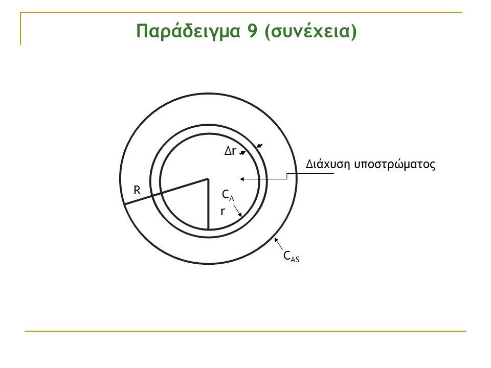 r R ΔrΔr Διάχυση υποστρώματος CACA C AS Παράδειγμα 9 (συνέχεια)