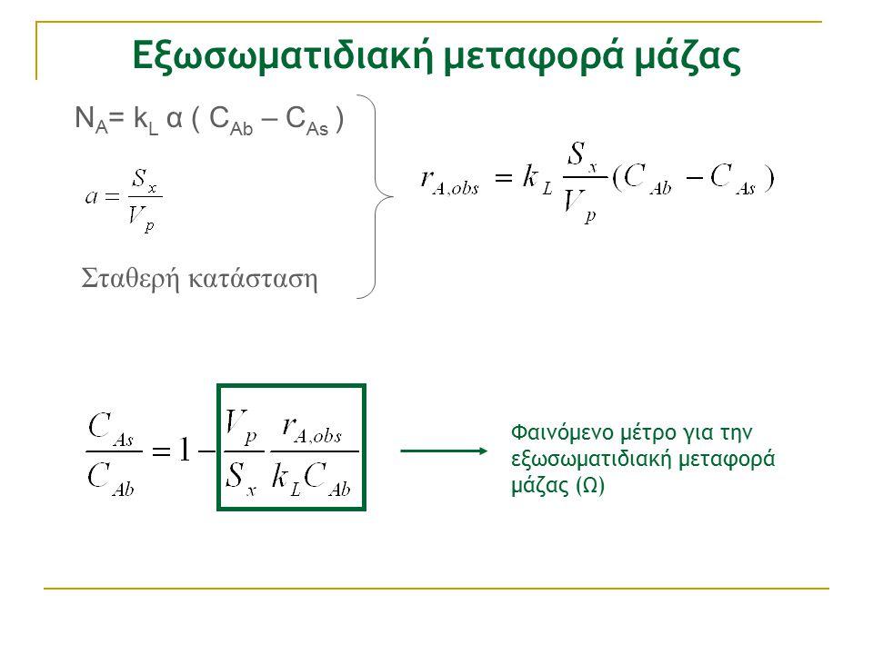 Εξωσωματιδιακή μεταφορά μάζας Ν Α = k L α ( C Ab – C As ) Σταθερή κατάσταση Φαινόμενο μέτρο για την εξωσωματιδιακή μεταφορά μάζας (Ω)