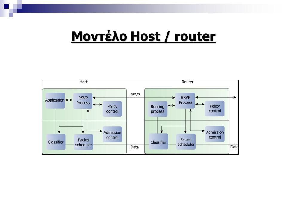 Μοντέλο Host / router