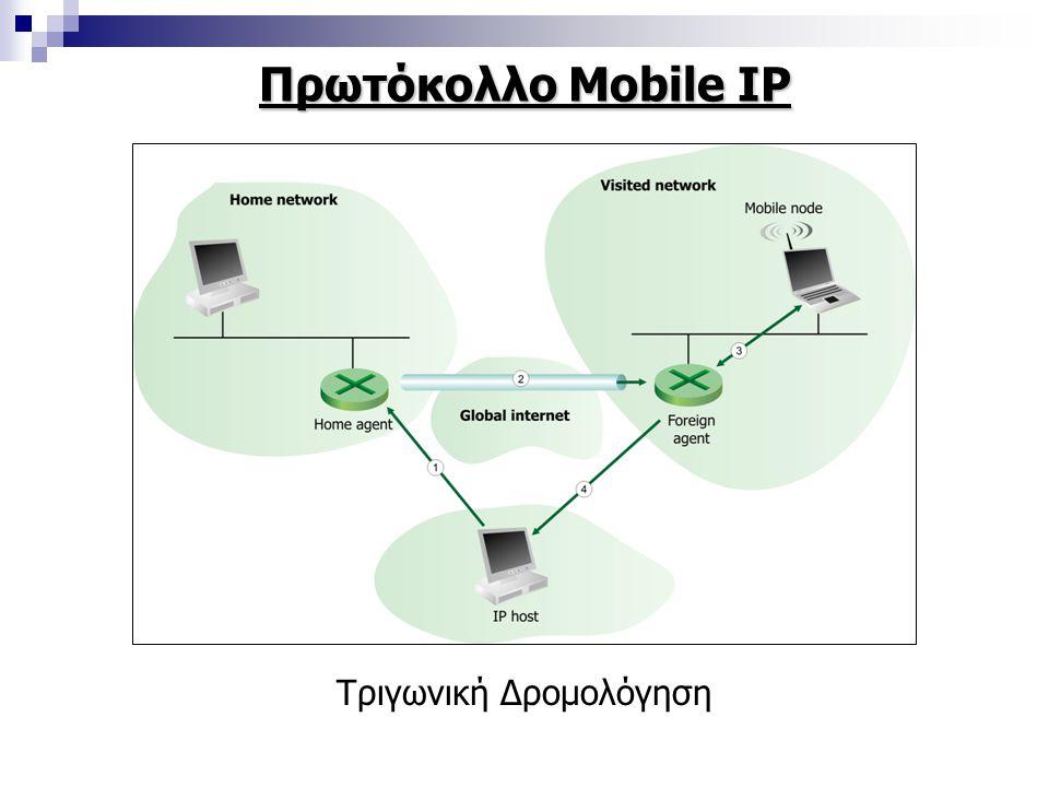 Πρωτόκολλο Mobile IP Τριγωνική Δρομολόγηση
