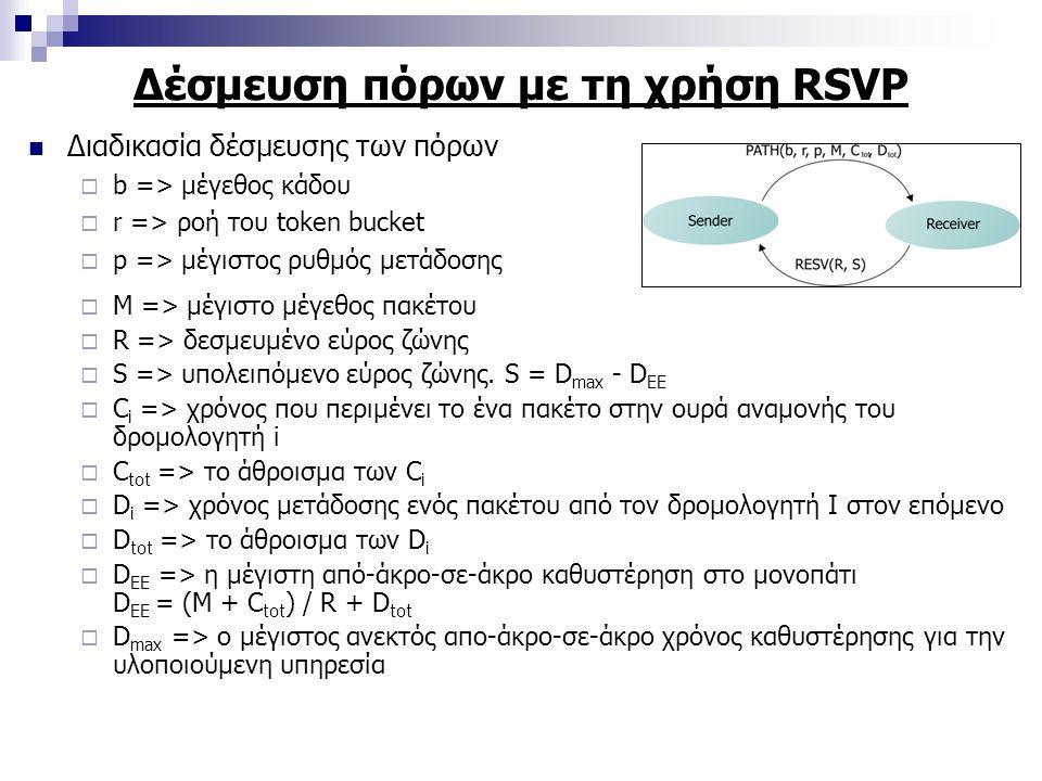 Δέσμευση πόρων με τη χρήση RSVP Διαδικασία δέσμευσης των πόρων  b => μέγεθος κάδου  r => ροή του token bucket  p => μέγιστος ρυθμός μετάδοσης  M => μέγιστο μέγεθος πακέτου  R => δεσμευμένο εύρος ζώνης  S => υπολειπόμενο εύρος ζώνης.