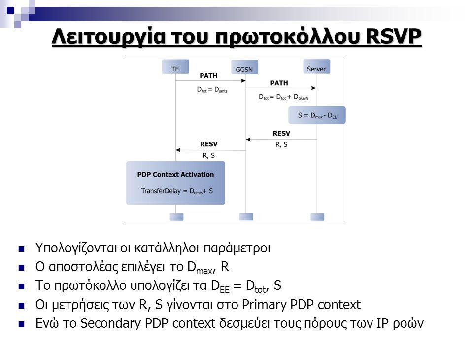 Λειτουργία του πρωτοκόλλου RSVP Υπολογίζονται οι κατάλληλοι παράμετροι Ο αποστολέας επιλέγει το D max, R Το πρωτόκολλο υπολογίζει τα D EE = D tot, S Οι μετρήσεις των R, S γίνονται στο Primary PDP context Ενώ το Secondary PDP context δεσμεύει τους πόρους των IP ροών