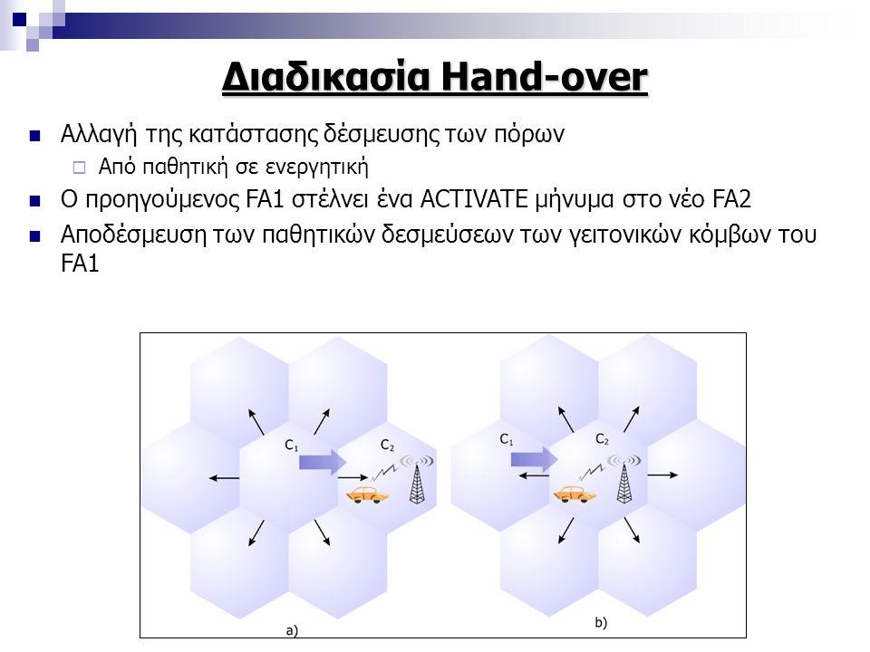 Διαδικασία Hand-over Αλλαγή της κατάστασης δέσμευσης των πόρων  Από παθητική σε ενεργητική Ο προηγούμενος FA1 στέλνει ένα ACTIVATE μήνυμα στο νέο FA2 Αποδέσμευση των παθητικών δεσμεύσεων των γειτονικών κόμβων του FA1