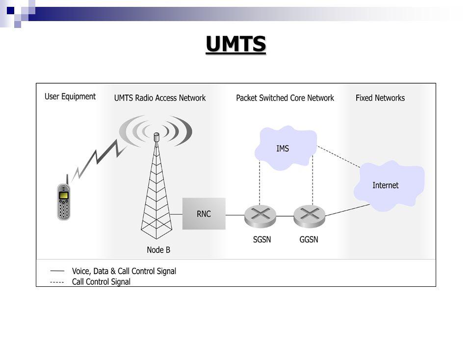 Ποιότητα υπηρεσίας από-ακρο-σε-άκρο Σκοπός του QoS  Εξυπηρέτηση των εισερχόμενων ροών (ήχος, φωνή, βίντεο, δεδομένα)  Μέγιστη εκμετάλλευση των υπάρχοντων πόρων  Εξυπηρέτηση όσο γίνεται περισσότερων υπηρεσιών