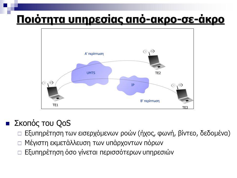 Ποιότητα υπηρεσίας από-ακρο-σε-άκρο Σκοπός του QoS  Εξυπηρέτηση των εισερχόμενων ροών (ήχος, φωνή, βίντεο, δεδομένα)  Μέγιστη εκμετάλλευση των υπάρχ