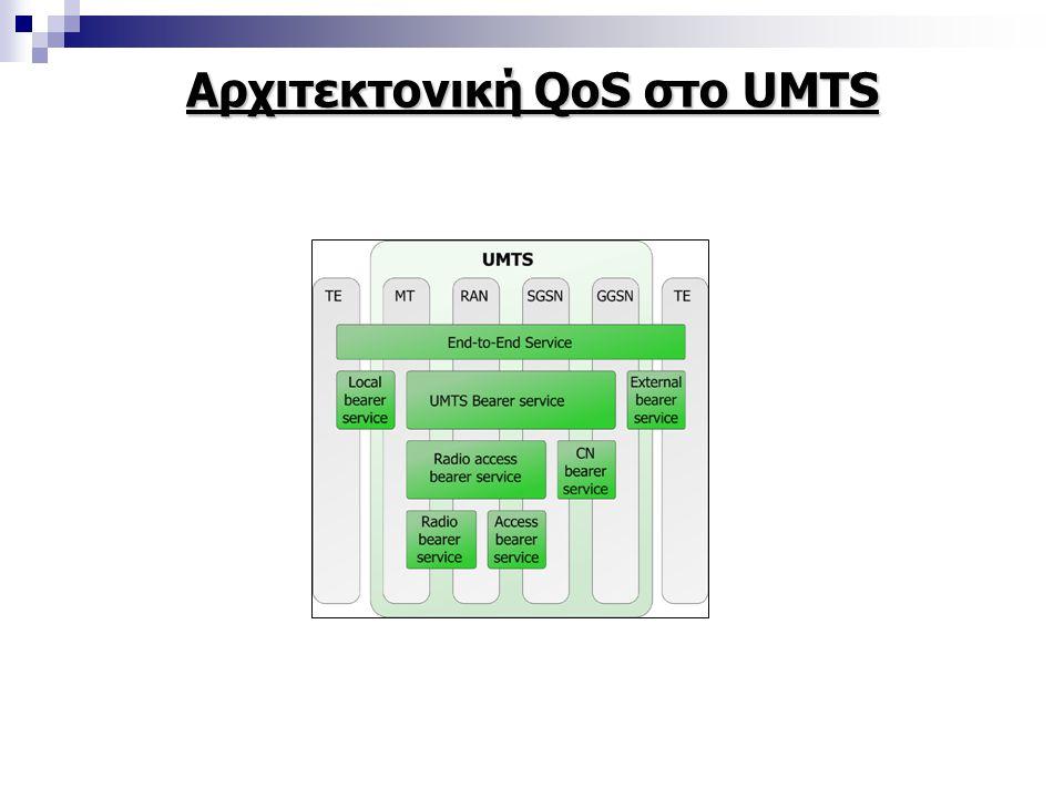 Αρχιτεκτονική QoS στο UMTS