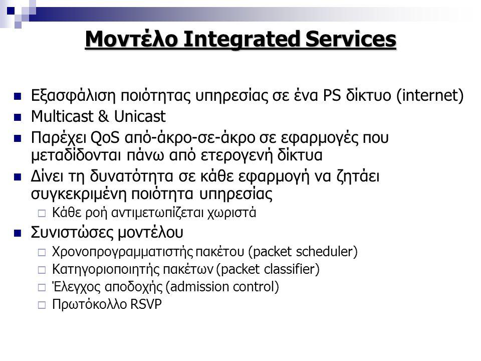 Μοντέλο Integrated Services Εξασφάλιση ποιότητας υπηρεσίας σε ένα PS δίκτυο (internet) Multicast & Unicast Παρέχει QoS από-άκρο-σε-άκρο σε εφαρμογές που μεταδίδονται πάνω από ετερογενή δίκτυα Δίνει τη δυνατότητα σε κάθε εφαρμογή να ζητάει συγκεκριμένη ποιότητα υπηρεσίας  Κάθε ροή αντιμετωπίζεται χωριστά Συνιστώσες μοντέλου  Χρονοπρογραμματιστής πακέτου (packet scheduler)  Κατηγοριοποιητής πακέτων (packet classifier)  Έλεγχος αποδοχής (admission control)  Πρωτόκολλο RSVP
