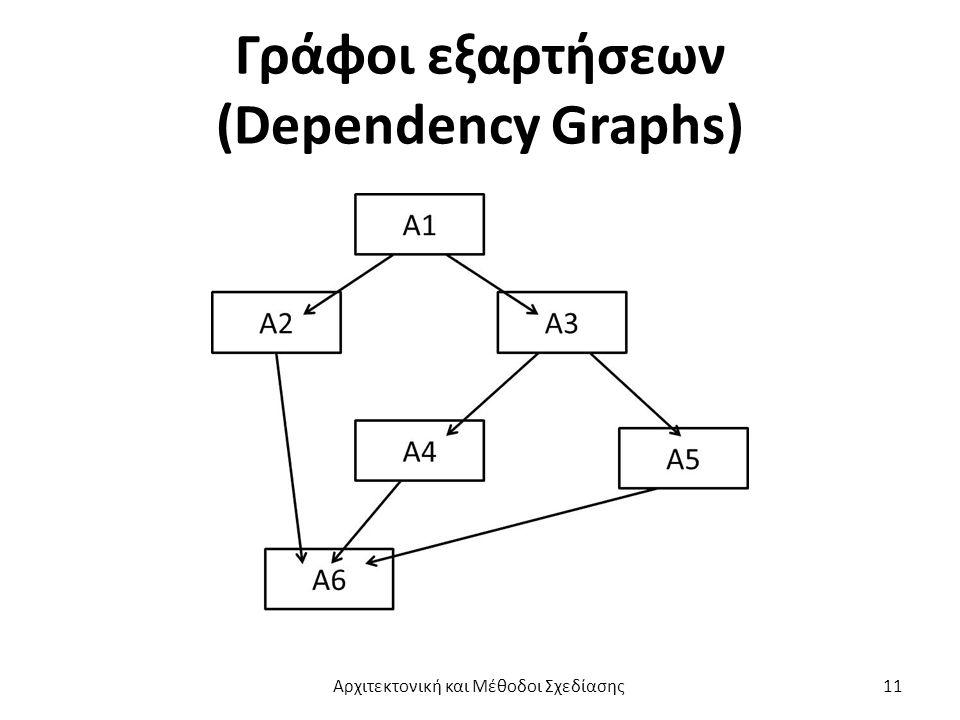 Γράφοι εξαρτήσεων (Dependency Graphs) Αρχιτεκτονική και Μέθοδοι Σχεδίασης11