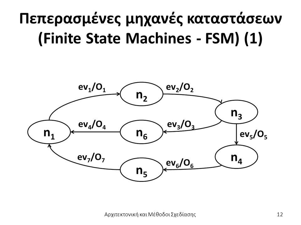 Πεπερασμένες μηχανές καταστάσεων (Finite State Machines - FSM) (1) Αρχιτεκτονική και Μέθοδοι Σχεδίασης12