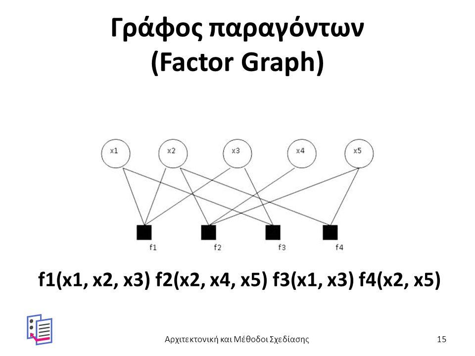 Γράφος παραγόντων (Factor Graph) f1(x1, x2, x3) f2(x2, x4, x5) f3(x1, x3) f4(x2, x5) Αρχιτεκτονική και Μέθοδοι Σχεδίασης15