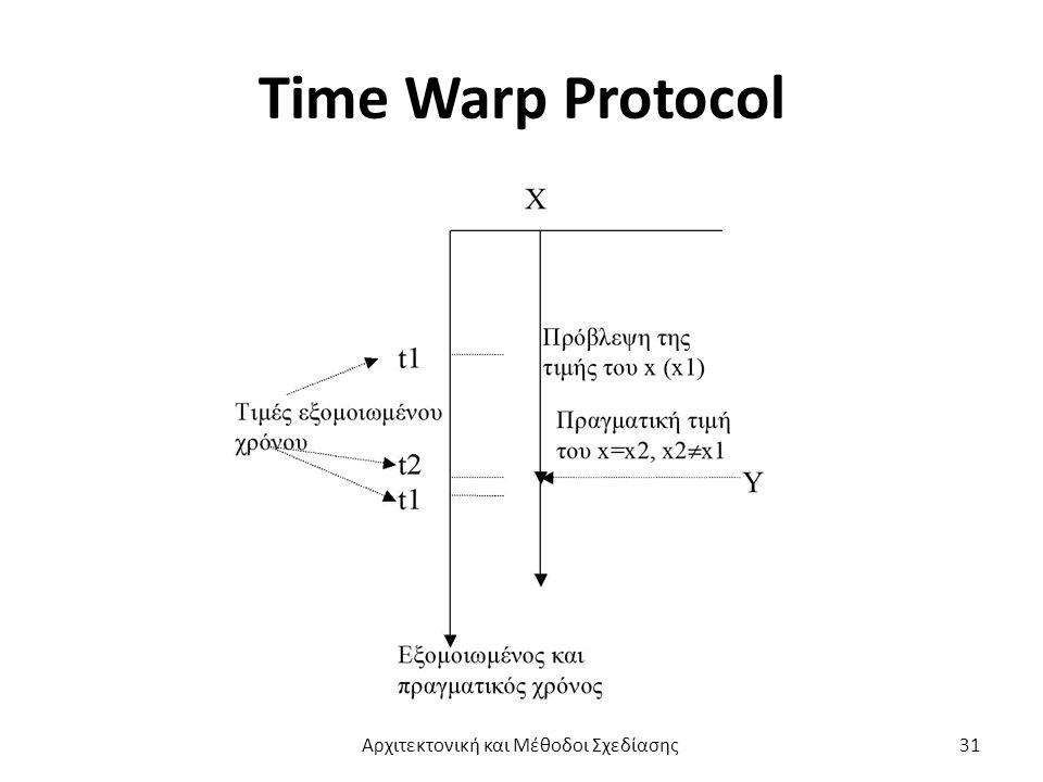 Time Warp Protocol Αρχιτεκτονική και Μέθοδοι Σχεδίασης31