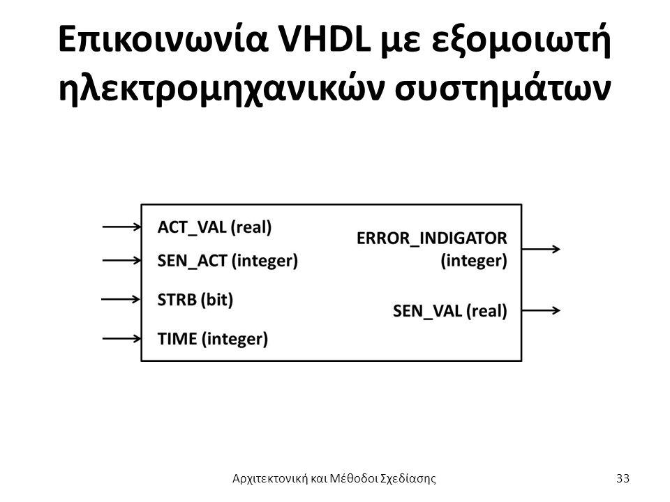 Επικοινωνία VHDL με εξομοιωτή ηλεκτρομηχανικών συστημάτων Αρχιτεκτονική και Μέθοδοι Σχεδίασης33