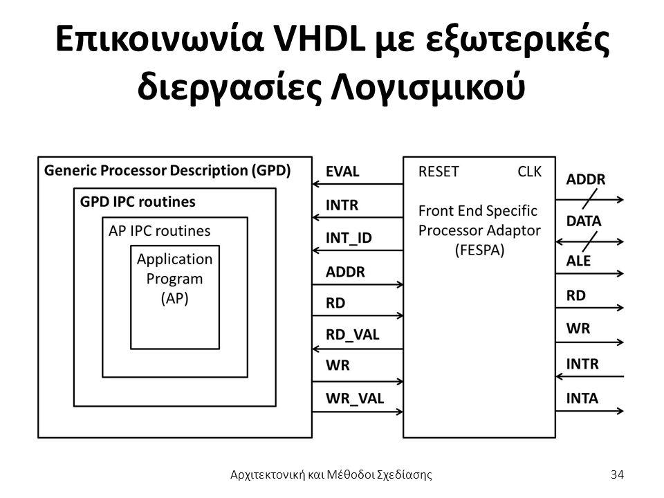 Επικοινωνία VHDL με εξωτερικές διεργασίες Λογισμικού Αρχιτεκτονική και Μέθοδοι Σχεδίασης34