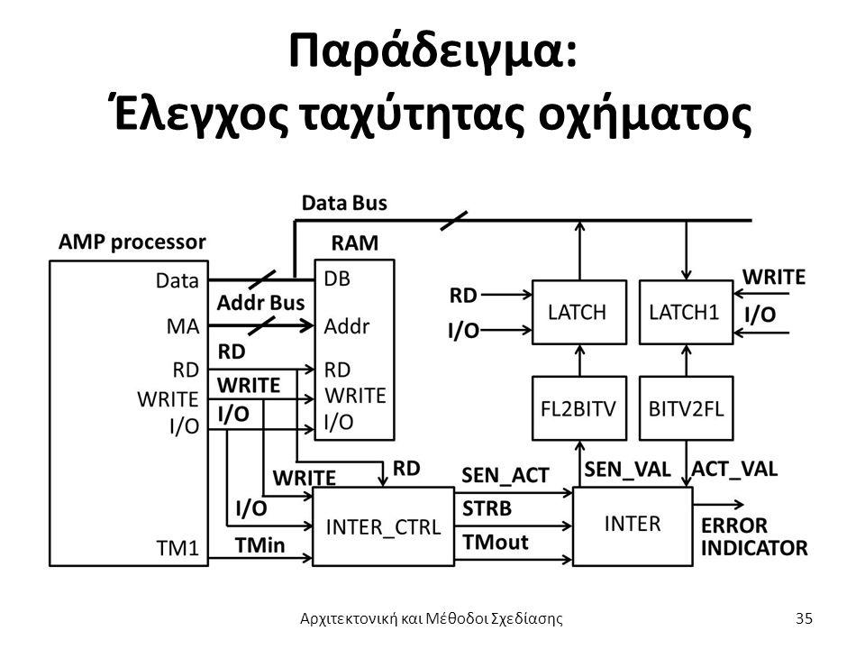 Παράδειγμα: Έλεγχος ταχύτητας οχήματος Αρχιτεκτονική και Μέθοδοι Σχεδίασης35