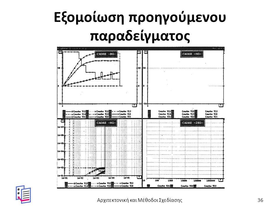 Εξομοίωση προηγούμενου παραδείγματος Αρχιτεκτονική και Μέθοδοι Σχεδίασης36