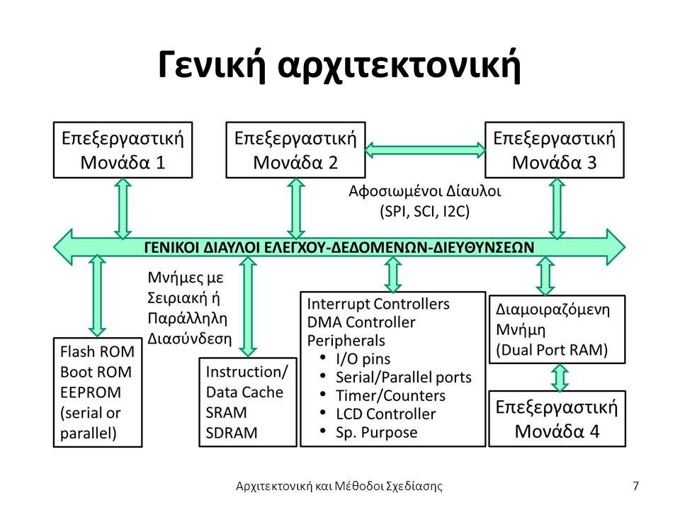 Γενική αρχιτεκτονική Αρχιτεκτονική και Μέθοδοι Σχεδίασης7