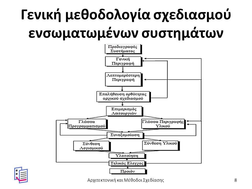 Γενική μεθοδολογία σχεδιασμού ενσωματωμένων συστημάτων Αρχιτεκτονική και Μέθοδοι Σχεδίασης8