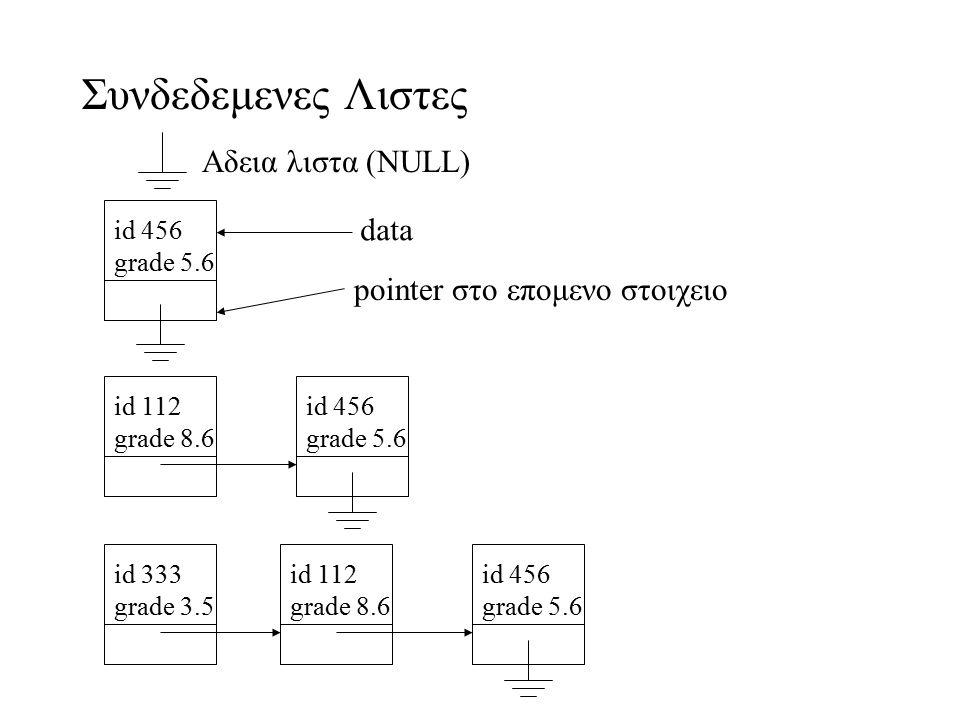 Συνδεδεμενες Λιστες id 456 grade 5.6 id 112 grade 8.6 id 333 grade 3.5 Aδεια λιστα (NULL) id 456 grade 5.6 id 112 grade 8.6 id 456 grade 5.6 data poin