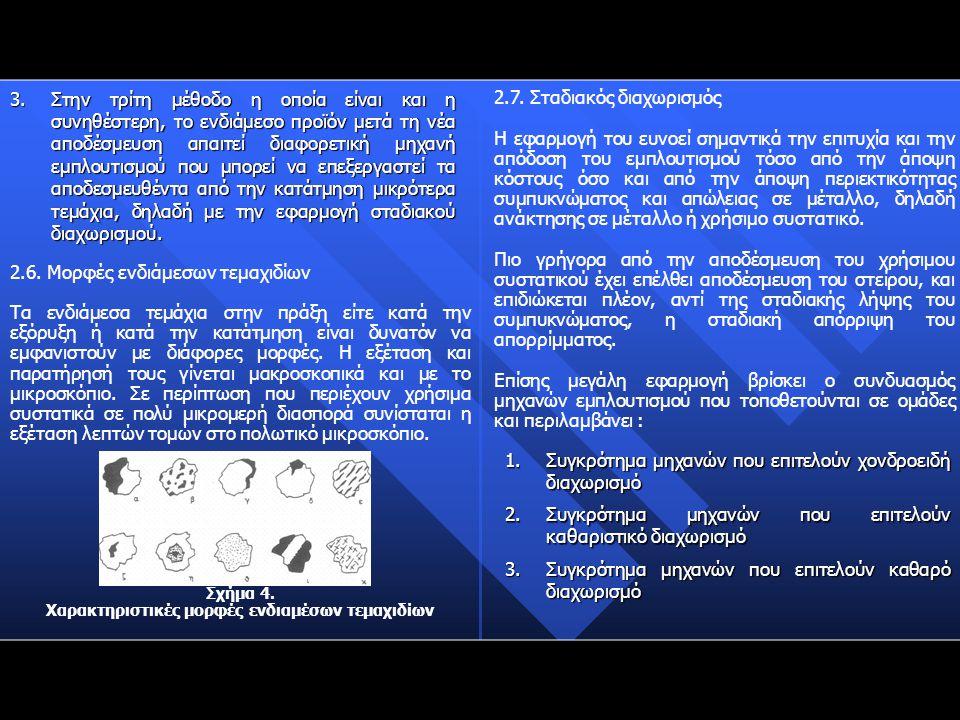 2.6. Μορφές ενδιάμεσων τεμαχιδίων Τα ενδιάμεσα τεμάχια στην πράξη είτε κατά την εξόρυξη ή κατά την κατάτμηση είναι δυνατόν να εμφανιστούν με διάφορες