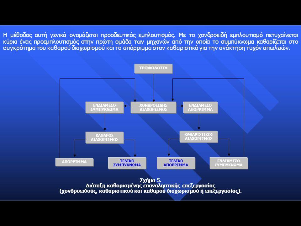 Στο Σχήμα που ακολουθεί παρουσιάζεται σε συνολικό διάγραμμα μια ανακεφαλαίωση των κυκλωμάτων επεξεργασίας με τους συνδυασμούς και τα στάδιά τους.