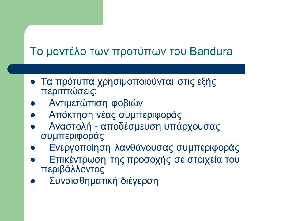 Το μοντέλο των προτύπων του Bandura Τα πρότυπα χρησιμοποιούνται στις εξής περιπτώσεις: Αντιμετώπιση φοβιών Απόκτηση νέας συμπεριφοράς Αναστολή - αποδέσμευση υπάρχουσας συμπεριφοράς Ενεργοποίηση λανθάνουσας συμπεριφοράς Επικέντρωση της προσοχής σε στοιχεία του περιβάλλοντος Συναισθηματική διέγερση