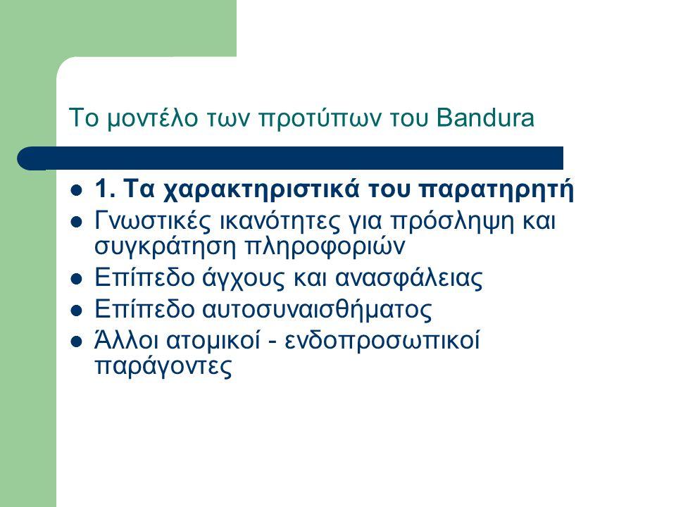 Το μοντέλο των προτύπων του Bandura 1.