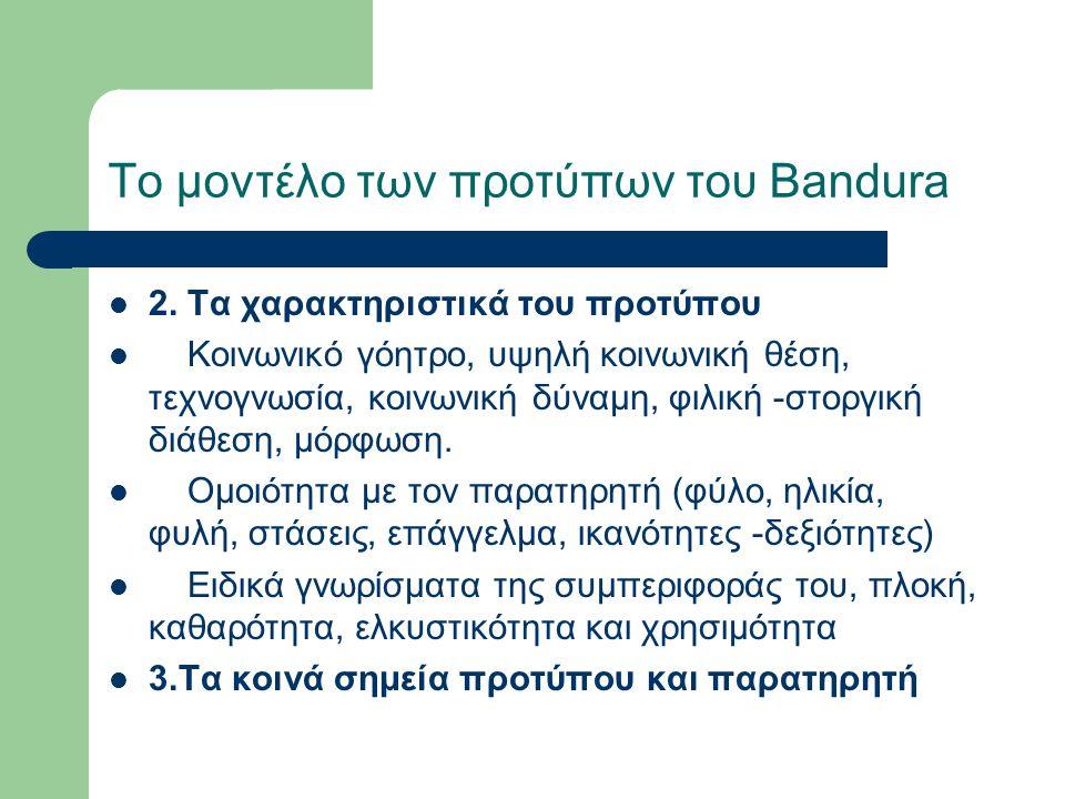 Το μοντέλο των προτύπων του Bandura 2.