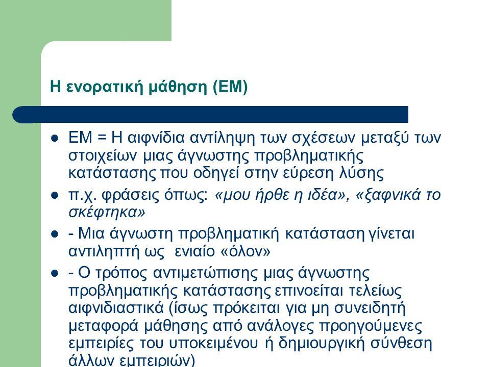 Η ενορατική μάθηση (ΕΜ) ΕΜ = Η αιφνίδια αντίληψη των σχέσεων μεταξύ των στοιχείων μιας άγνωστης προβληματικής κατάστασης που οδηγεί στην εύρεση λύσης π.χ.