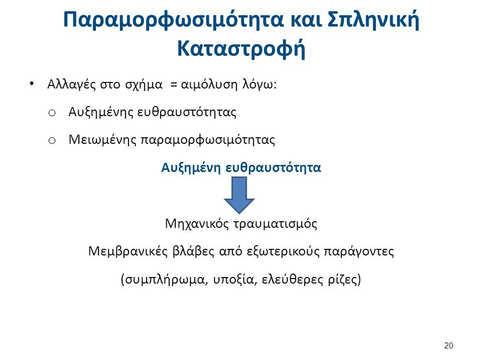 Παραμορφωσιμότητα και Σπληνική Καταστροφή Αλλαγές στο σχήμα = αιμόλυση λόγω: o Αυξημένης ευθραυστότητας o Μειωμένης παραμορφωσιμότητας Αυξημένη ευθραυ