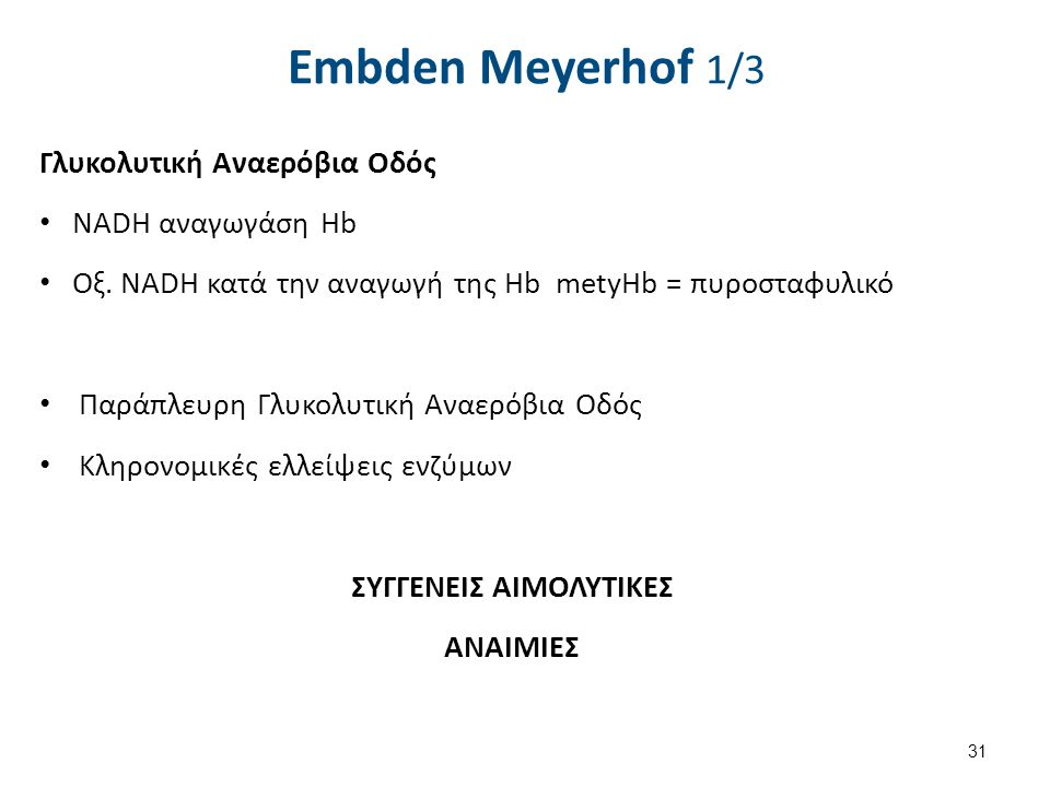 Embden Meyerhof 1/3 Γλυκολυτική Αναερόβια Οδός NADH αναγωγάση Hb Οξ. NADH κατά την αναγωγή της Ηb metyHb = πυροσταφυλικό Παράπλευρη Γλυκολυτική Αναερό