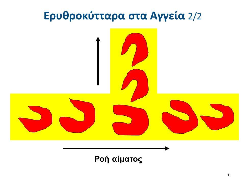 Σπεκτρίνη 1/2 α-σπεκτρίνη o ΜΒ 280 kDa, o 22 ελικόμορφες επαναλαμβανόμενες αλληλουχίες, o 1q22-q23 με 52 εξώνια.