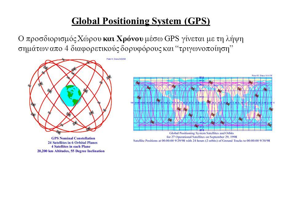 Global Positioning System (GPS) O προσδιορισμός Χώρου και Χρόνου μέσω GPS γίνεται με τη λήψη σημάτων απο 4 διαφορετικούς δορυφόρους και τριγωνοποίηση