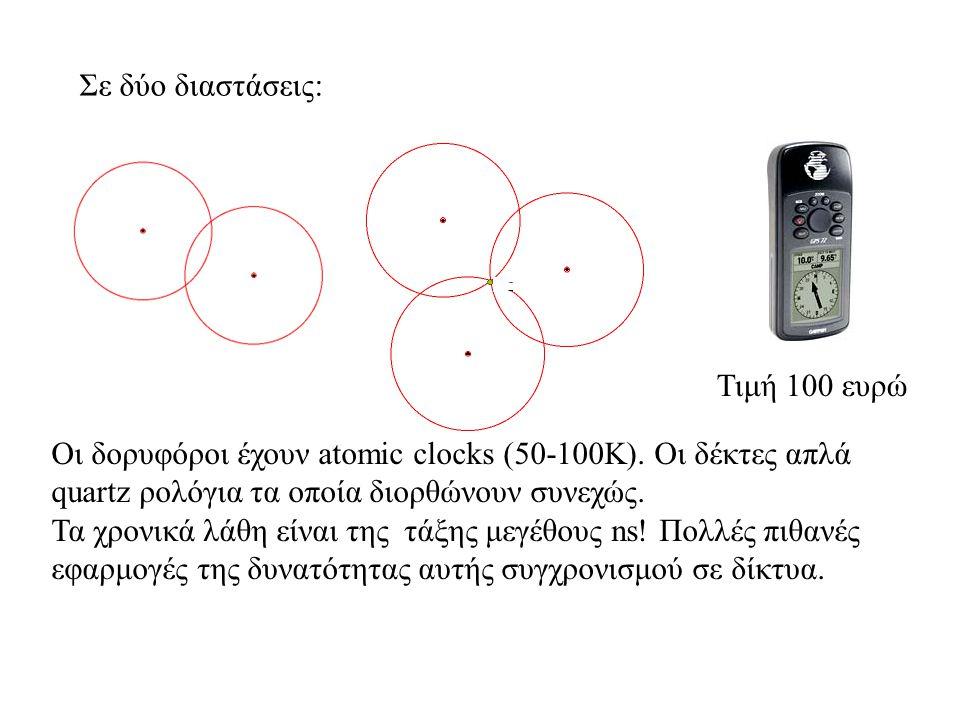 Τιμή 100 ευρώ Οι δορυφόροι έχουν atomic clocks (50-100K).