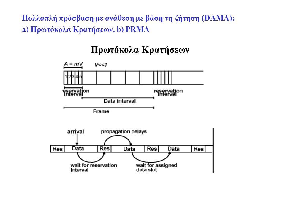 Πρωτόκολα Κρατήσεων Πολλαπλή πρόσβαση με ανάθεση με βάση τη ζήτηση (DAMA): a) Πρωτόκολα Κρατήσεων, b) PRMA