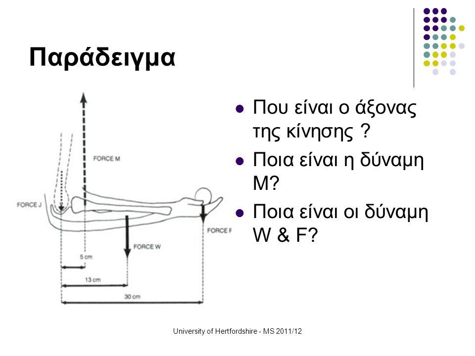 Παράδειγμα Που είναι ο άξονας της κίνησης .Ποια είναι η δύναμη M.