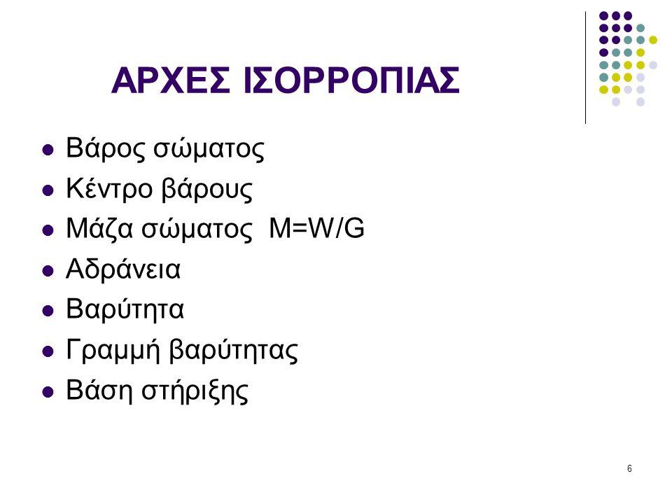 6 ΑΡΧΕΣ ΙΣΟΡΡΟΠΙΑΣ Βάρος σώματος Κέντρο βάρους Μάζα σώματος M=W/G Aδράνεια Βαρύτητα Γραμμή βαρύτητας Βάση στήριξης