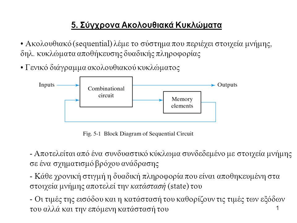 1 5. Σύγχρονα Ακολουθιακά Κυκλώματα Ακολουθιακό (sequential) λέμε το σύστημα που περιέχει στοιχεία μνήμης, δηλ. κυκλώματα αποθήκευσης δυαδικής πληροφο