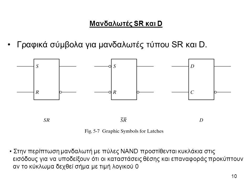 10 Μανδαλωτές SR και D Γραφικά σύμβολα για μανδαλωτές τύπου SR και D.
