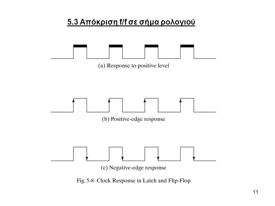 11 5.3 Απόκριση f/f σε σήμα ρολογιού