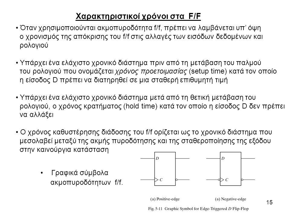 15 Χαρακτηριστικοί χρόνοι στα F/F Όταν χρησιμοποιούνται ακμοπυροδότητα f/f, πρέπει να λαμβάνεται υπ' όψη ο χρονισμός της απόκρισης του f/f στις αλλαγές των εισόδων δεδομένων και ρολογιού Υπάρχει ένα ελάχιστο χρονικό διάστημα πριν από τη μετάβαση του παλμού του ρολογιού που ονομάζεται χρόνος προετοιμασίας (setup time) κατά τον οποίο η είσοδος D πρέπει να διατηρηθεί σε μια σταθερή επιθυμητή τιμή Υπάρχει ένα ελάχιστο χρονικό διάστημα μετά από τη θετική μετάβαση του ρολογιού, ο χρόνος κρατήματος (hold time) κατά τον οποίο η είσοδος D δεν πρέπει να αλλάξει Ο χρόνος καθυστέρησης διάδοσης του f/f ορίζεται ως το χρονικό διάστημα που μεσολαβεί μεταξύ της ακμής πυροδότησης και της σταθεροποίησης της εξόδου στην καινούργια κατάσταση Γραφικά σύμβολα ακμοπυροδότητων f/f.