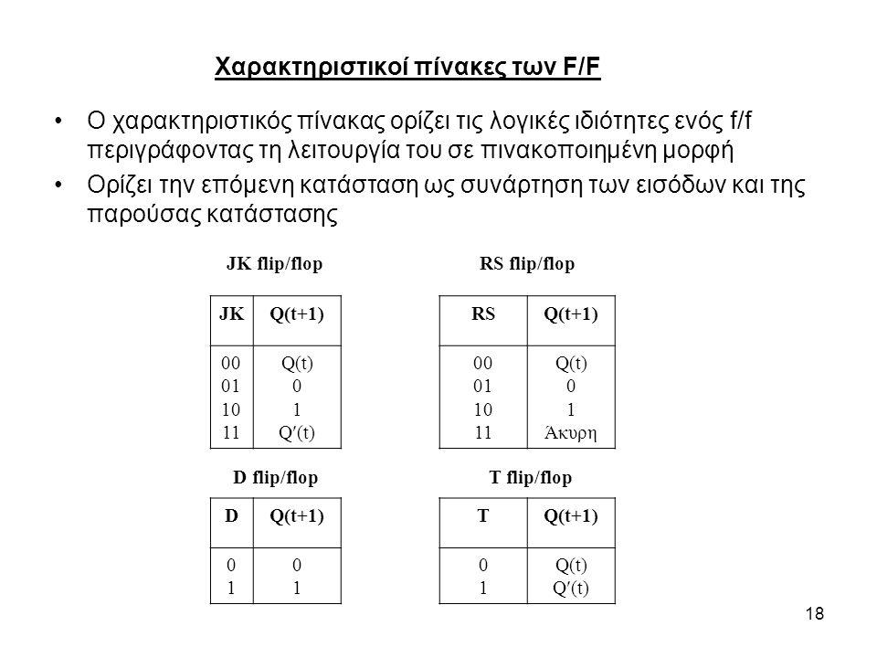 18 Χαρακτηριστικοί πίνακες των F/F Ο χαρακτηριστικός πίνακας ορίζει τις λογικές ιδιότητες ενός f/f περιγράφοντας τη λειτουργία του σε πινακοποιημένη μορφή Ορίζει την επόμενη κατάσταση ως συνάρτηση των εισόδων και της παρούσας κατάστασης JK flip/flopRS flip/flop JKQ(t+1)RSQ(t+1) 00 01 10 11 Q(t) 0 1 Q(t) 00 01 10 11 Q(t) 0 1 Άκυρη DQ(t+1)T 0101 0101 0101 Q(t) D flip/flopT flip/flop