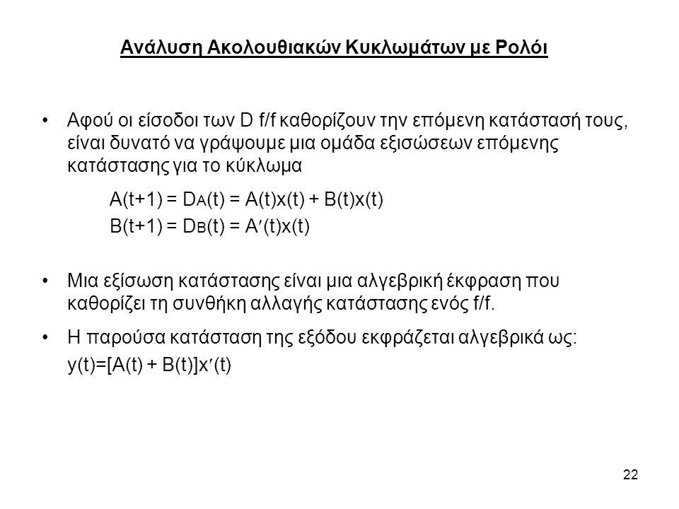 22 Αφού οι είσοδοι των D f/f καθορίζουν την επόμενη κατάστασή τους, είναι δυνατό να γράψουμε μια ομάδα εξισώσεων επόμενης κατάστασης για το κύκλωμα Α(t+1) = D Α (t) = A(t)x(t) + B(t)x(t) B(t+1) = D Β (t) = A(t)x(t) Μια εξίσωση κατάστασης είναι μια αλγεβρική έκφραση που καθορίζει τη συνθήκη αλλαγής κατάστασης ενός f/f.