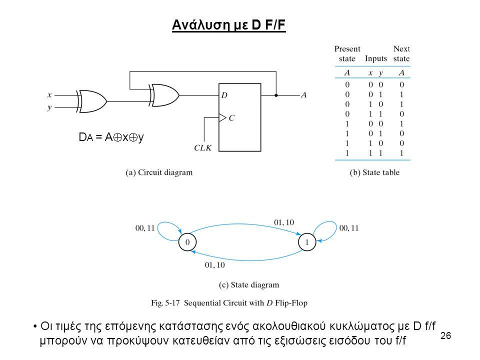 26 Ανάλυση με D F/F D A = A  x  y Οι τιμές της επόμενης κατάστασης ενός ακολουθιακού κυκλώματος με D f/f μπορούν να προκύψουν κατευθείαν από τις εξισώσεις εισόδου του f/f