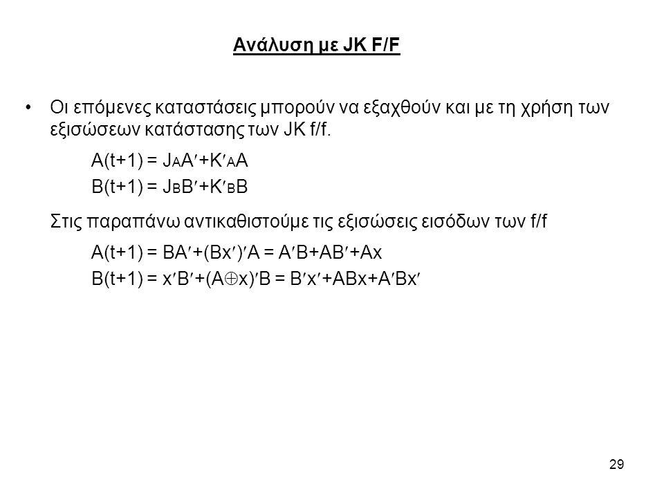 29 Οι επόμενες καταστάσεις μπορούν να εξαχθούν και με τη χρήση των εξισώσεων κατάστασης των JK f/f.