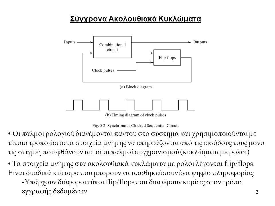 3 Σύγχρονα Ακολουθιακά Κυκλώματα Οι παλμοί ρολογιού διανέμονται παντού στο σύστημα και χρησιμοποιούνται με τέτοιο τρόπο ώστε τα στοιχεία μνήμης να επηρεάζονται από τις εισόδους τους μόνο τις στιγμές που φθάνουν αυτοί οι παλμοί συγχρονισμού (κυκλώματα με ρολόι) Τα στοιχεία μνήμης στα ακολουθιακά κυκλώματα με ρολόι λέγονται flip/flops.