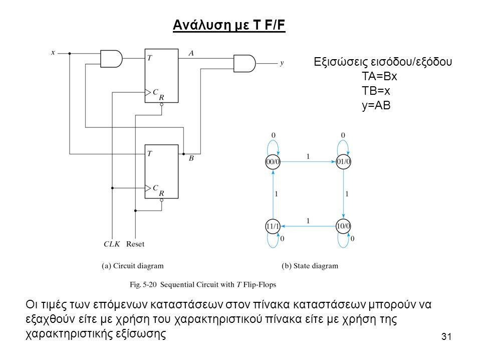 31 Ανάλυση με Τ F/F Οι τιμές των επόμενων καταστάσεων στον πίνακα καταστάσεων μπορούν να εξαχθούν είτε με χρήση του χαρακτηριστικού πίνακα είτε με χρήση της χαρακτηριστικής εξίσωσης Εξισώσεις εισόδου/εξόδου ΤΑ=Bx TB=x y=AB