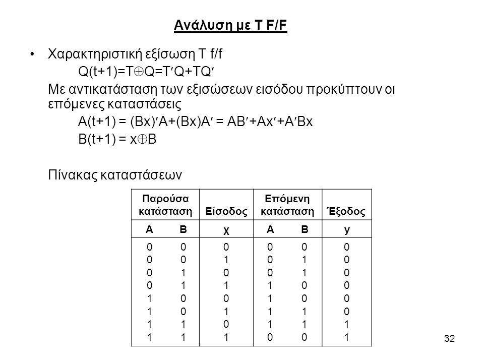 32 Χαρακτηριστική εξίσωση Τ f/f Q(t+1)=T  Q=TQ+TQ Με αντικατάσταση των εξισώσεων εισόδου προκύπτουν οι επόμενες καταστάσεις A(t+1) = (Bx)A+(Bx)A = AB+Ax+ABx B(t+1) = x  B Πίνακας καταστάσεων Ανάλυση με Τ F/F Παρούσα κατάστασηΕίσοδος Επόμενη κατάστασηΈξοδος ABχABy 0000111100001111 0011001100110011 0101010101010101 0001111000011110 0110011001100110 0000001100000011
