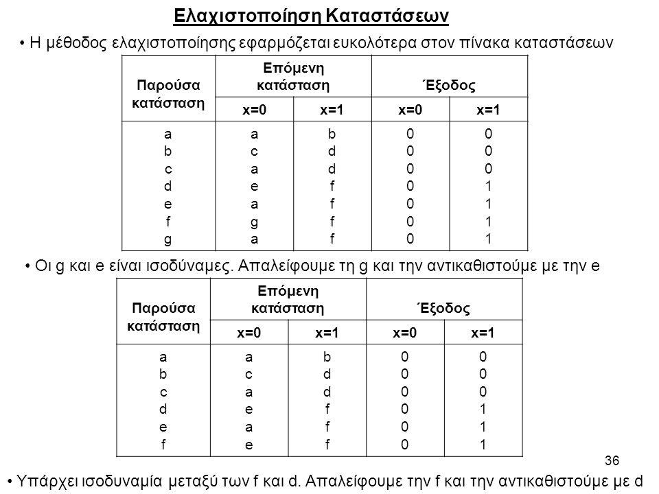 36 Ελαχιστοποίηση Καταστάσεων Η μέθοδος ελαχιστοποίησης εφαρμόζεται ευκολότερα στον πίνακα καταστάσεων Οι g και e είναι ισοδύναμες.