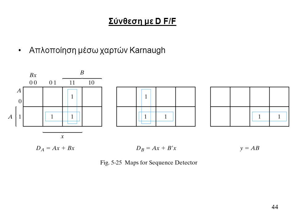44 Απλοποίηση μέσω χαρτών Karnaugh Σύνθεση με D F/F